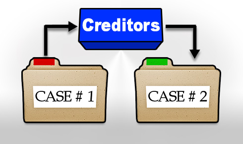 Easily import creditors into another case